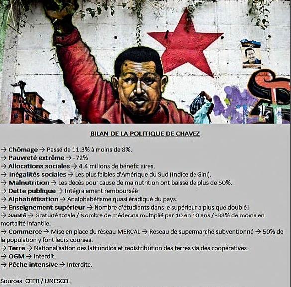 LE BILAN POLITIQUE D'HUGO CHAVEZ